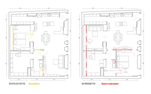 Disabili una casa pi facile casafacile - Costo progetto casa ...