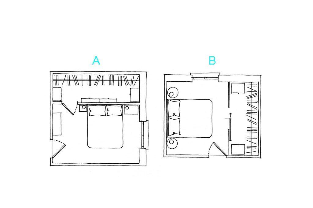 Come progettare la cabina armadio casafacile for Piani cabina di una camera da letto