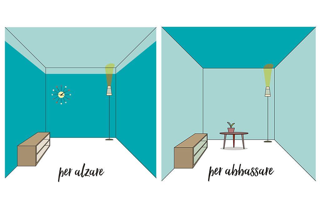 Abbassare o alzare il soffitto con il colore casafacile - Alzare casa di un piano costi ...