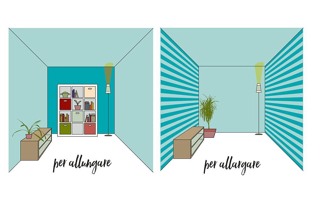 Allungare e allargare una stanza piccola con il colore for Decorare una stanza con palloncini
