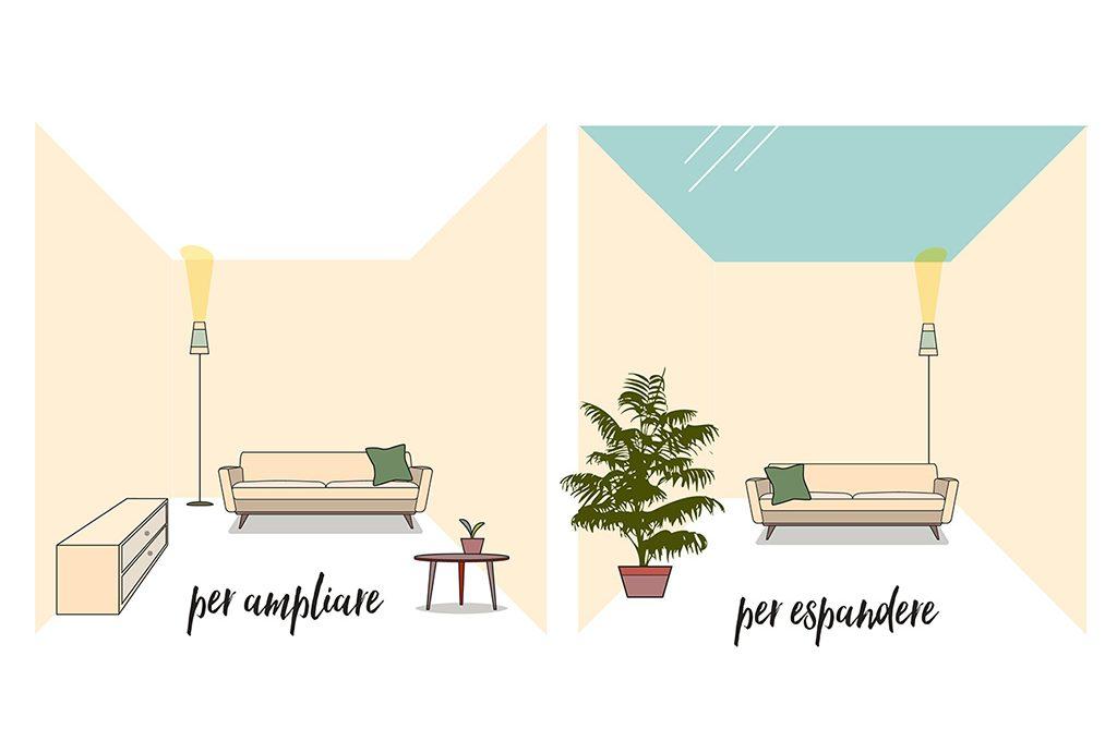 Allungare e allargare una stanza piccola con il colore for Semplici piani di una stanza