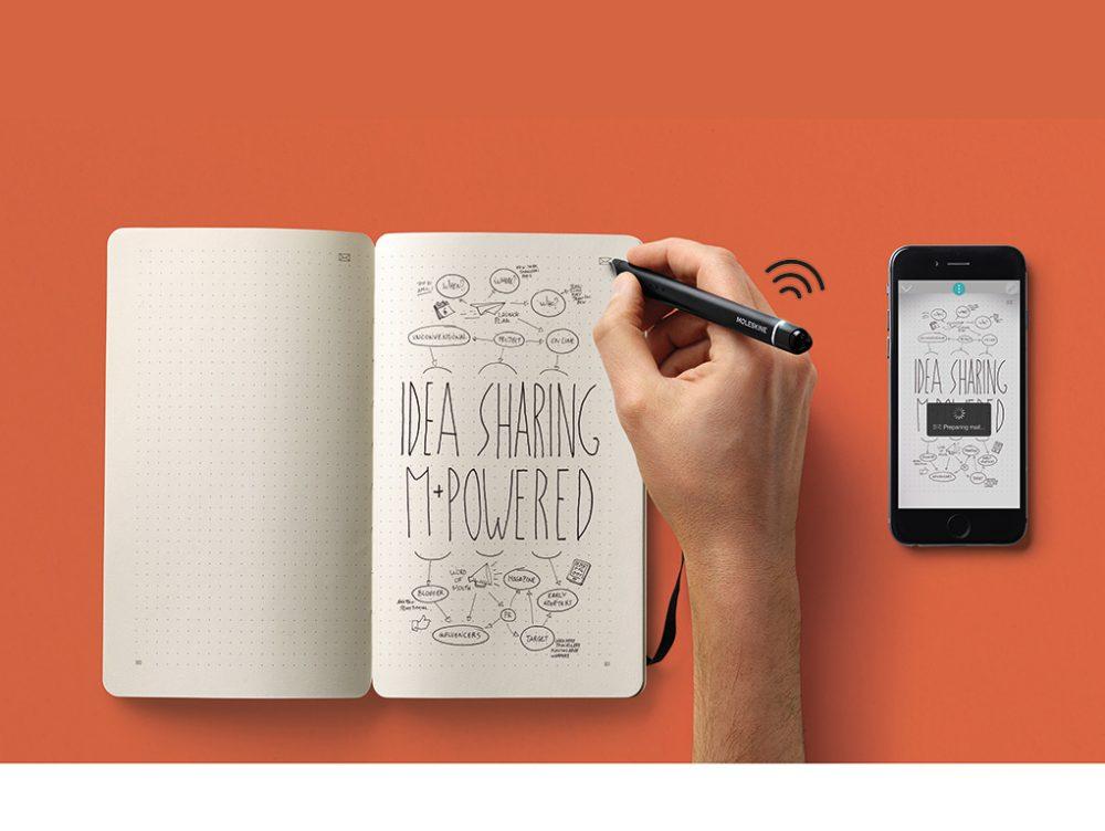 Moleskine: ciò che scrivi o disegni su carta diventa digitale!