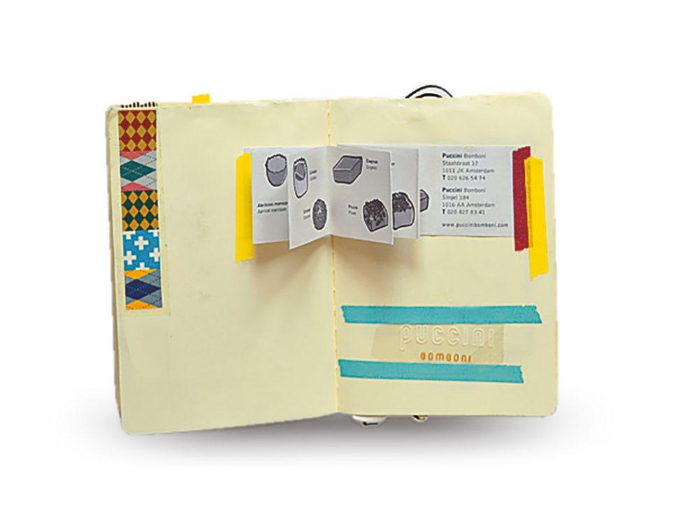 Diario di viaggio: come conservare e archiviare i ricordi
