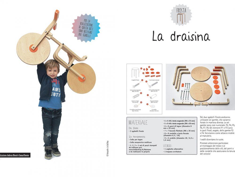 Come trasformare i mobili Ikea