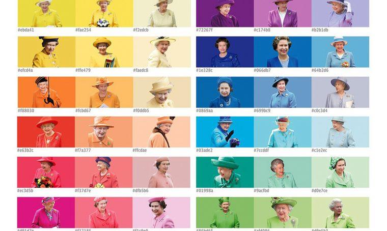 I memorabilia più curiosi per il compleanno della regina