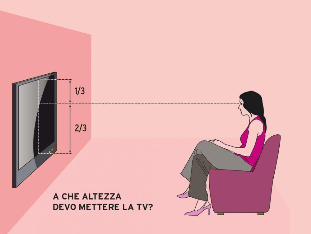 L'altezza e la distanza giusta per guardare bene la tv