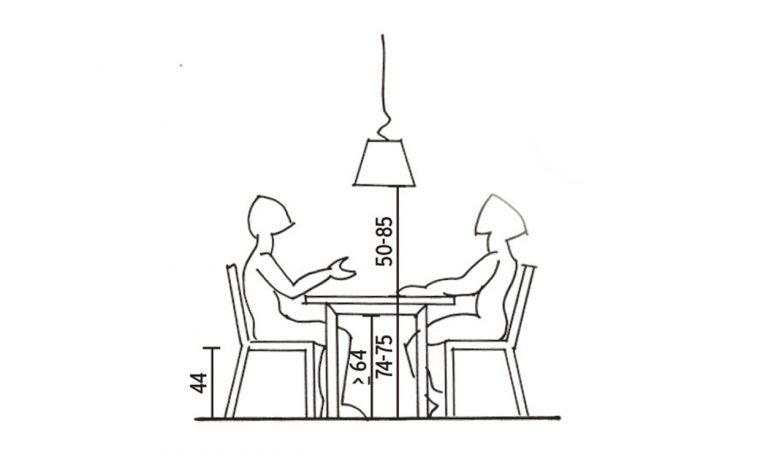 L'altezza giusta per il tavolo da pranzo