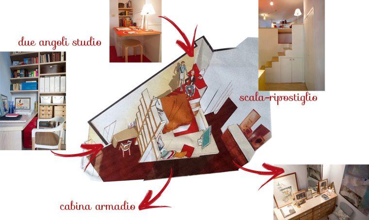 Il cubo-soppalco: sopra letto, sotto cabina armadio