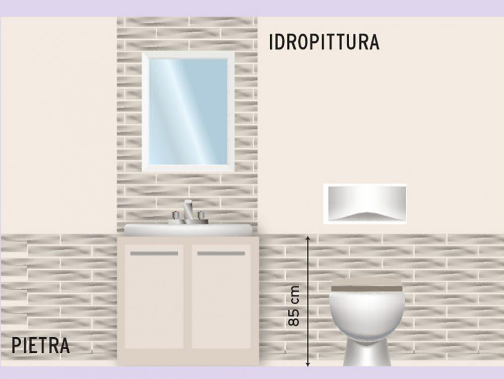 Cosa mettere sulle pareti del bagno