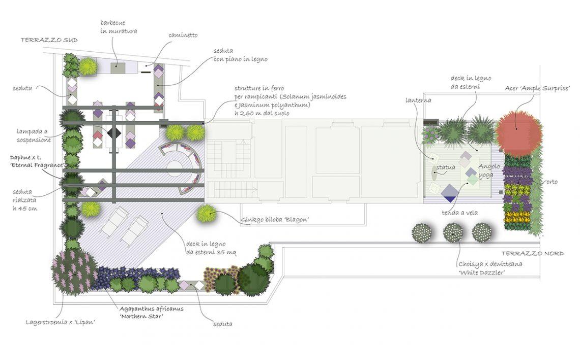 Come progettare il terrazzo: i consigli dell\'esperto - CASAfacile