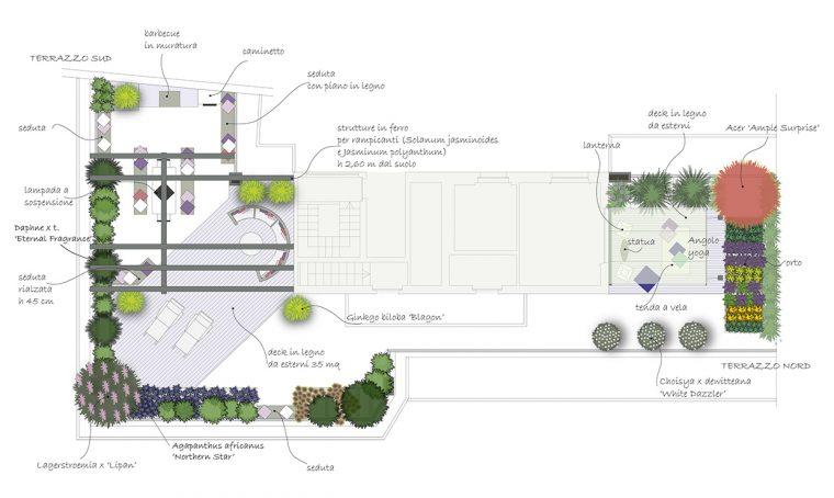 Come progettare il terrazzo: i consigli dell'esperto