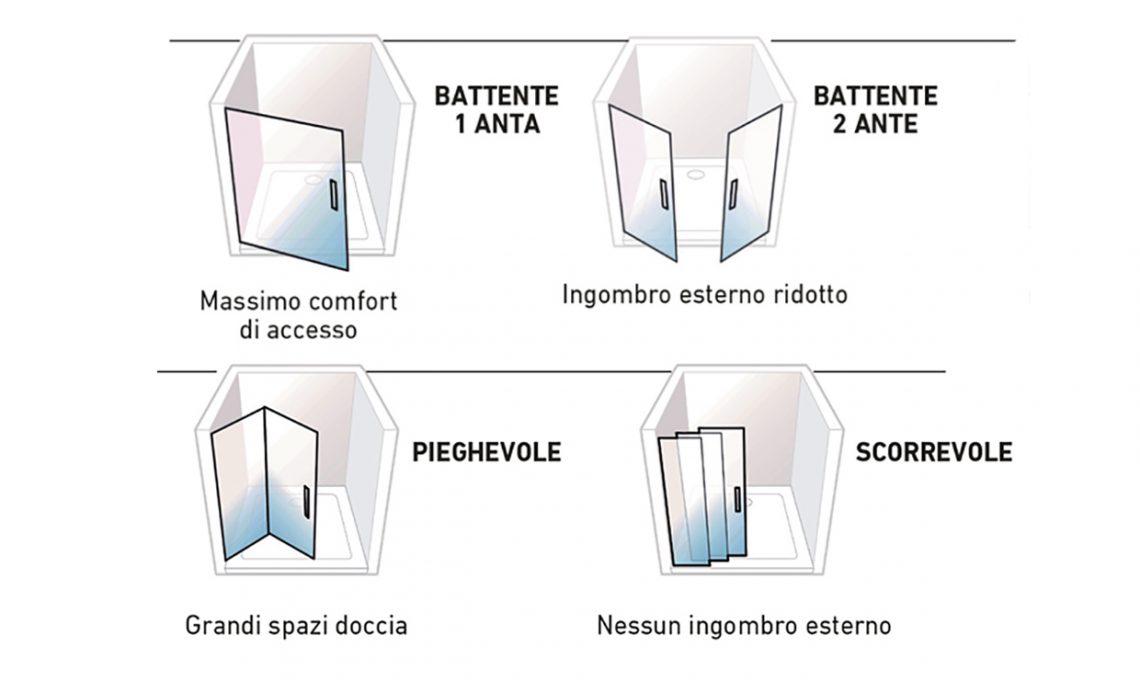 Come Progettare Il Box Doccia Casafacile