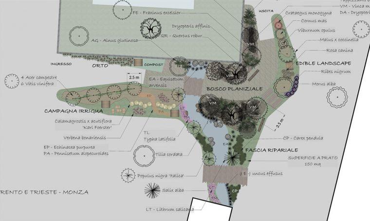 Il centro storico di Monza invaso da un'installazione verde di 500 mq