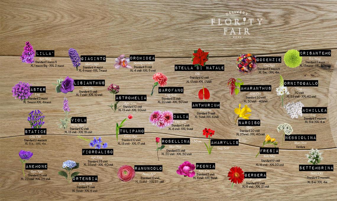 Tanti fiori tra cui scegliere per comporre il proprio bouquet personalizzato / florityfair.it