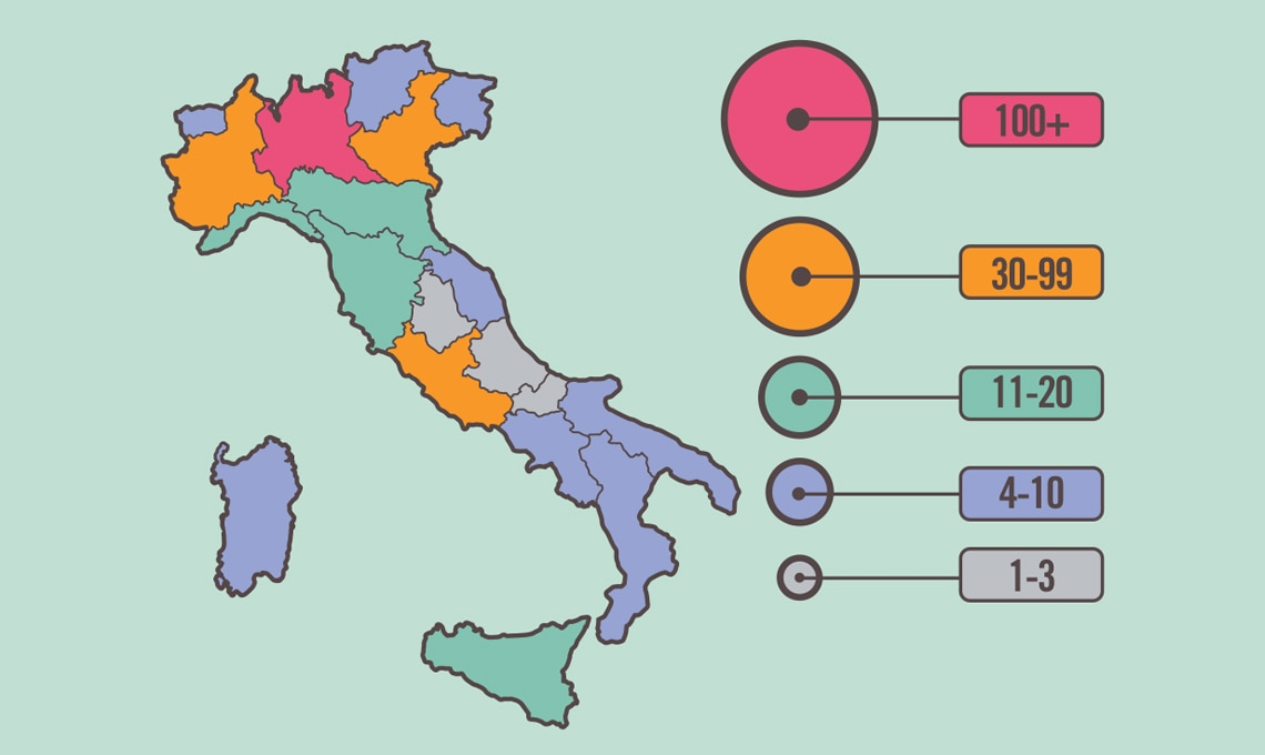 spazi coworking in Italia