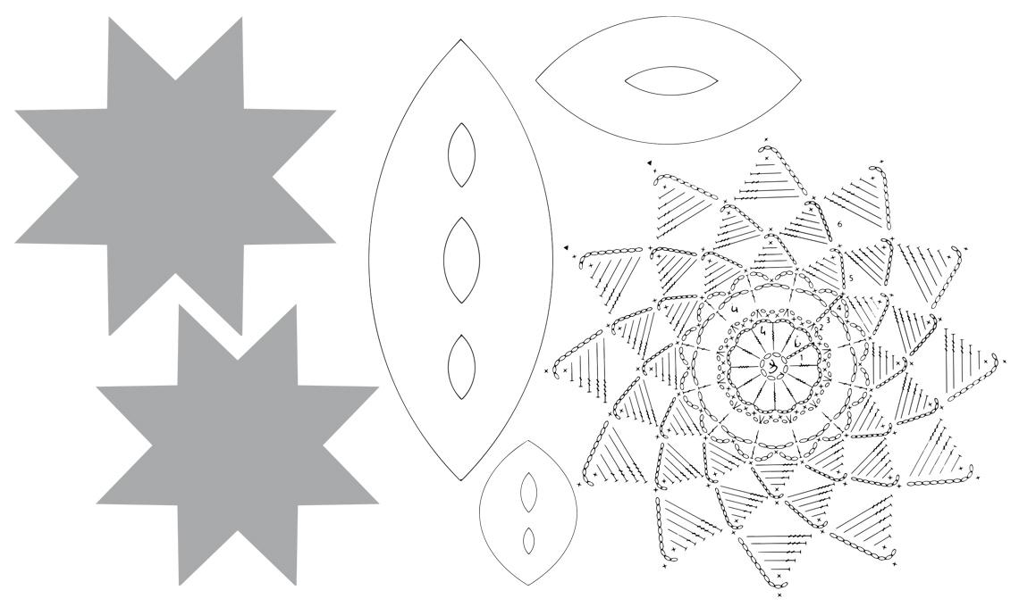 schemi stella di natale