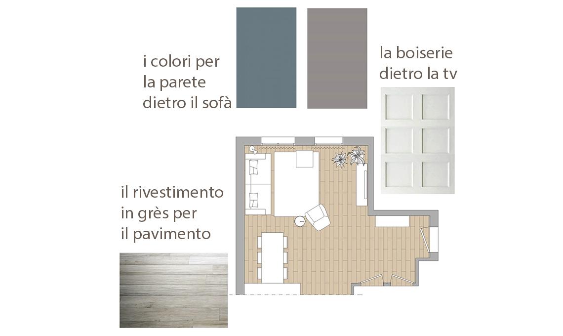 Consigli sui colori per dipingere le pareti del soggiorno ...
