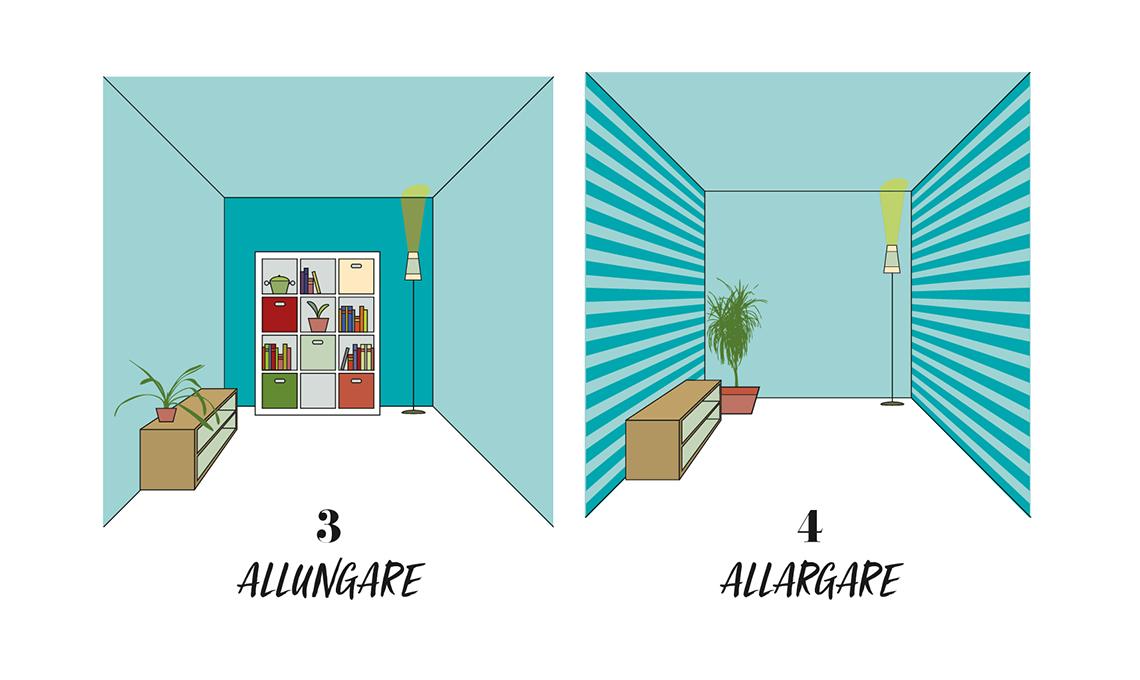 Riproporzionare una stanza con il colore casafacile for Decorare una stanza