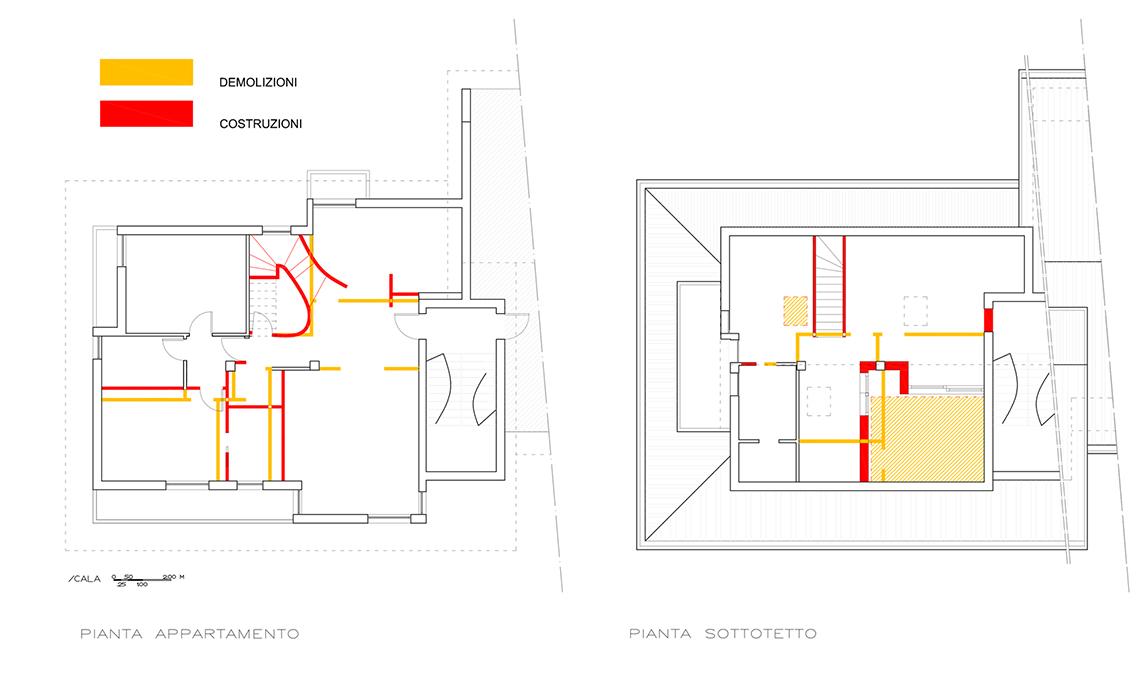 ristrutturazione appartamento con sottotetto