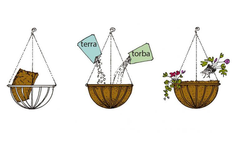 Come realizzare fai da te un vaso di fiori sospeso