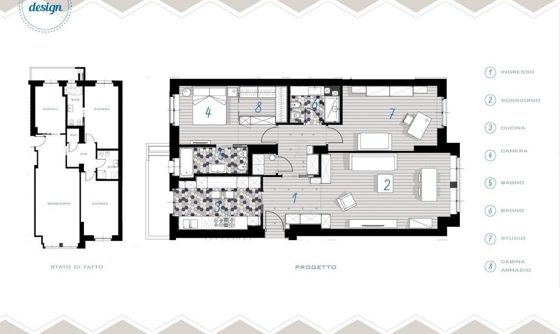 Interior design: carattere e stile per un nuovo alloggio