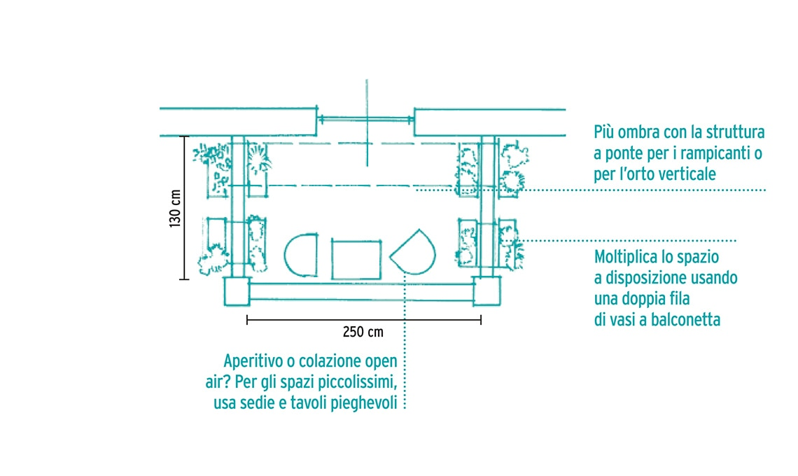 arredare balconi piccoli