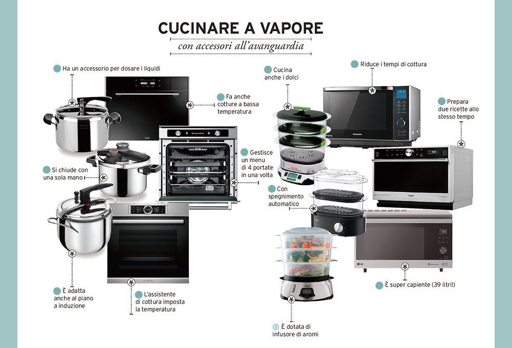 Cucinare a vapore con accessori all'avanguardia
