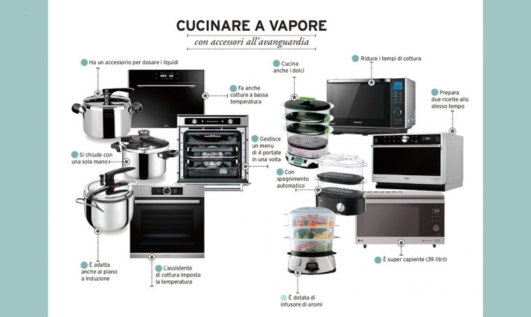 Cucinare a vapore con accessori all'avanguardia