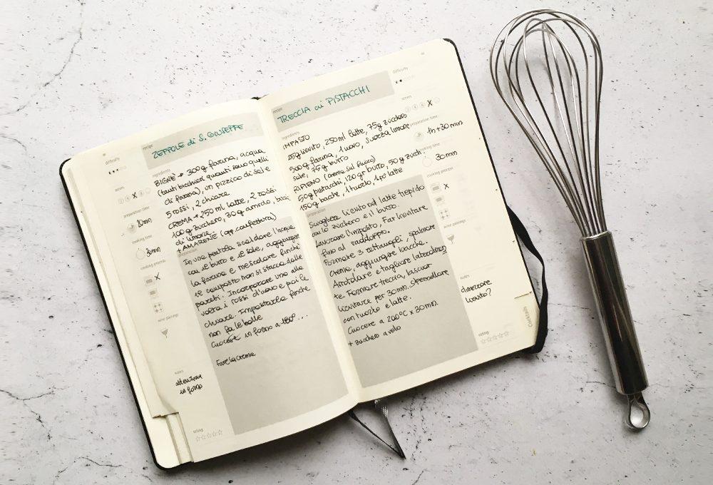 Come catalogare e conservare le ricette