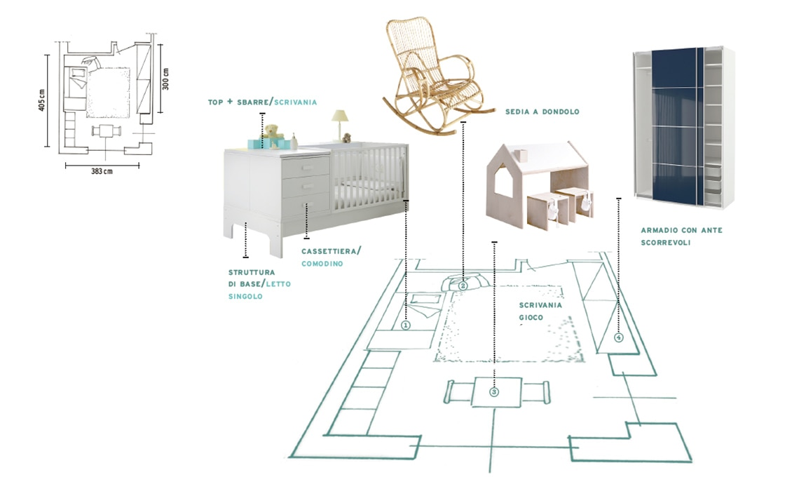 Progettare e arredare la cameretta per il neonato casafacile for Progettare la cameretta
