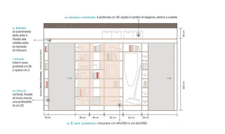 Realizzare un armadio-ripostiglio in corridoio