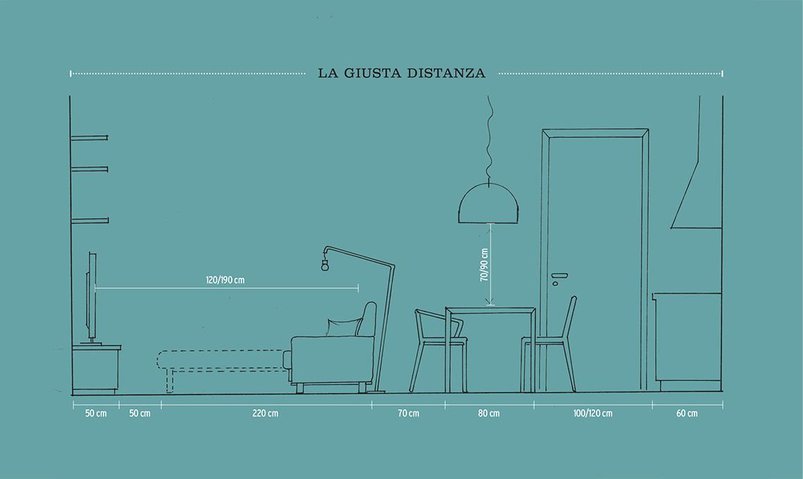 Le misure utili per progettare il soggiorno - CasaFacile
