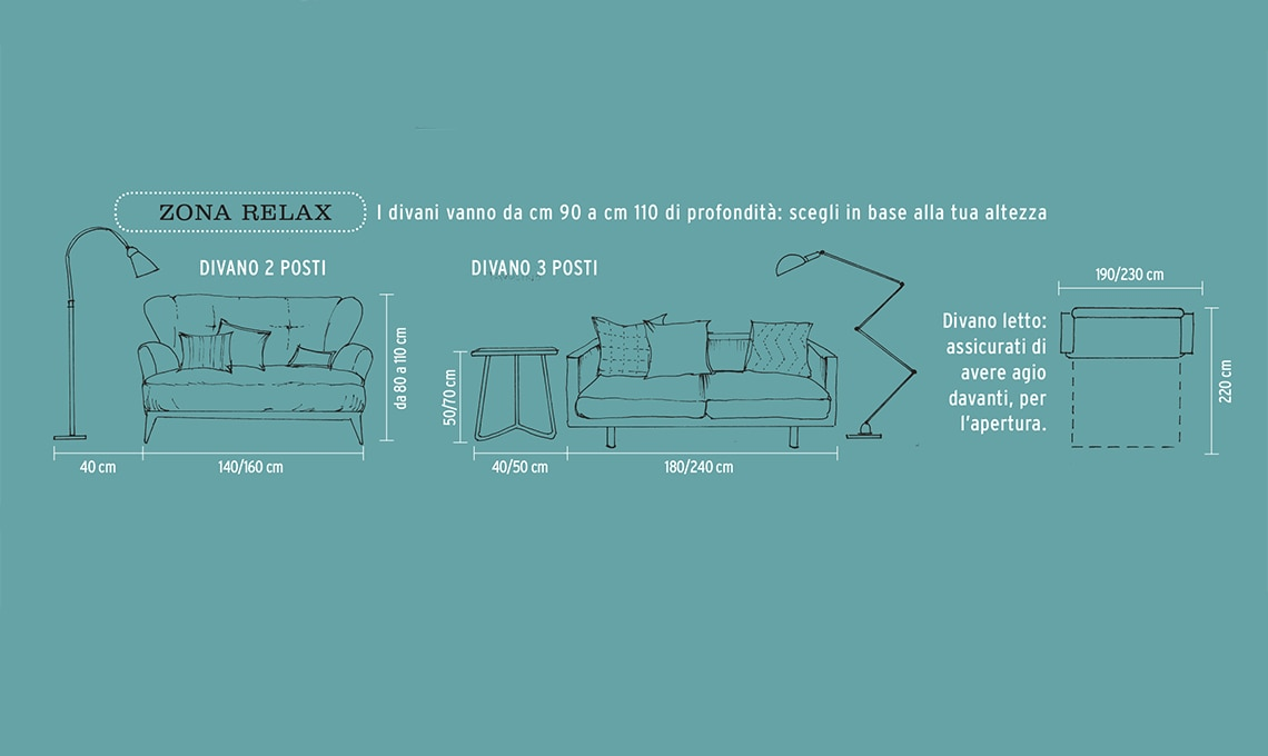 Divano 4 Posti Dimensioni.Le Misure Utili Per Progettare Il Soggiorno Casafacile