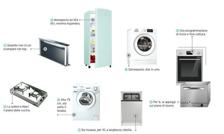Elettrodomestici per risparmiare spazio