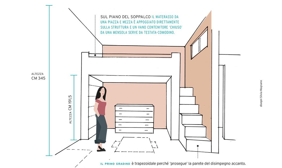 Progettare in altezza con il letto sul soppalco - CasaFacile