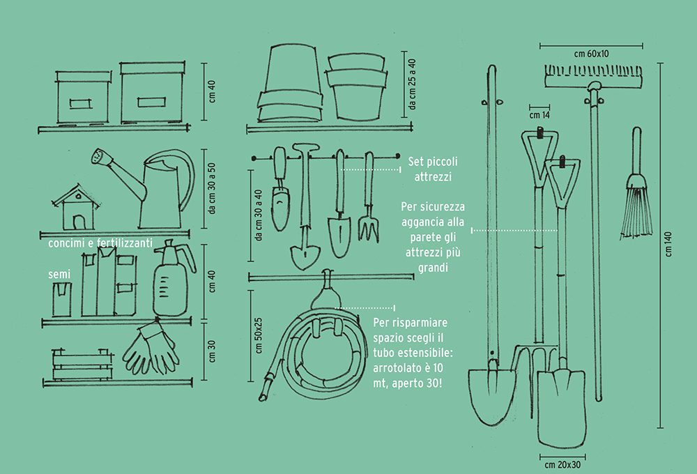 Quanto spazio serve per tenere in ordine gli attrezzi da giardino