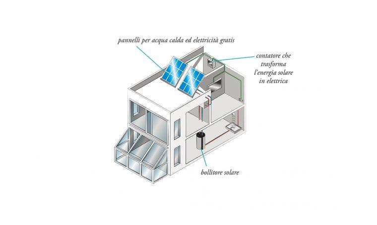 Casa passiva: come si progettano gli impianti