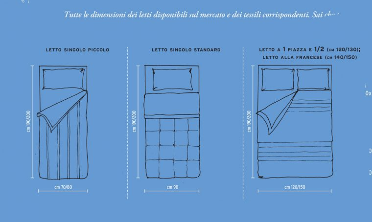 Misure: letti, lenzuola, coperte e piumini
