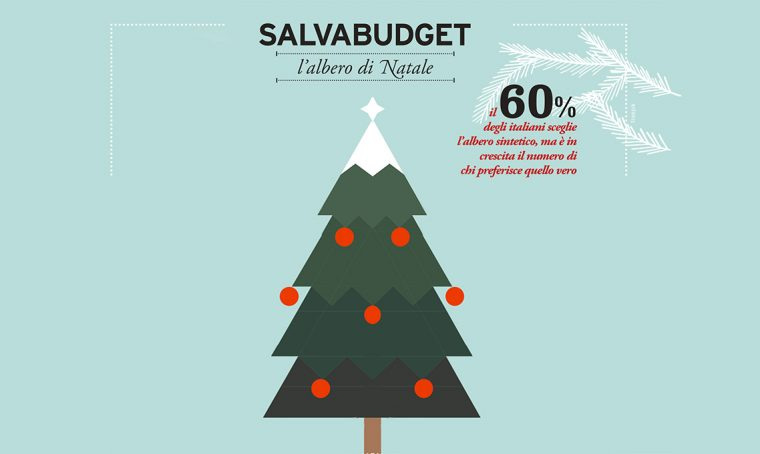 Salva-budget: l'albero di Natale