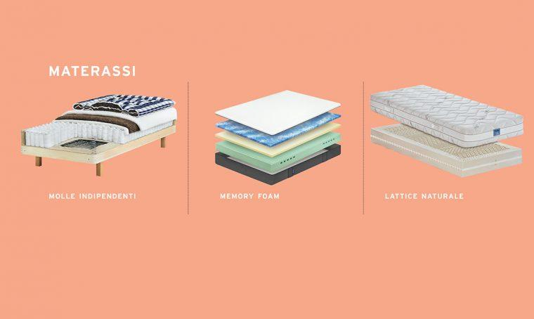 Come sono fatti materassi e guanciali