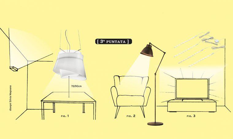 Scuola di luce: illuminare il soggiorno a zone