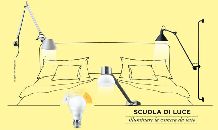 Scuola di luce: come illuminare la camera da letto