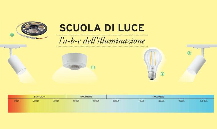 Scuola di luce: l'a-b-c dell'illuminazione